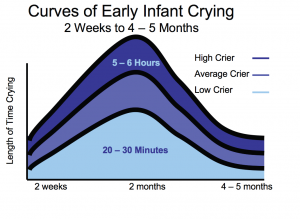 purple-crying-curve